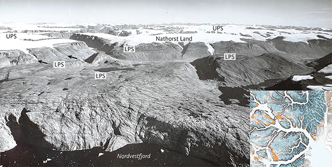 Fig. 17 Relationship between the Upper and Lower Planation Surface (UPS and the LPS, respectively) along the north side of Nordvestfjord: LPS is well developed on the north side of Nordvestfjord and there is a distinct escarpment towards the UPS that is well developed across Nathorst Land. Note the consistent level of the LPS and that minor valleys often stop incising at that valley bench (black arrows). The inset map shows the photo location and the detailed mapping of the UPS (blue) and the LPS (orange) in the area, see supplementary file S1. Photo: Kort & Matrikelstyrelsen, Denmark.